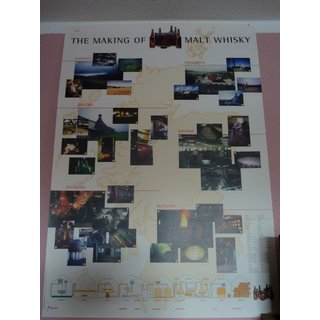 Poster DIN A1 - The Making of Malt Whisky